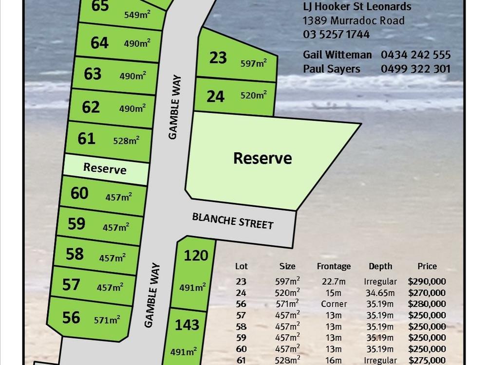 Lot 120 Blanche Street St Leonards, VIC 3223